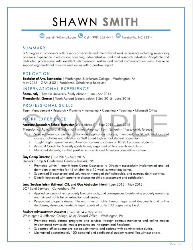 samples the polished professional resumes
